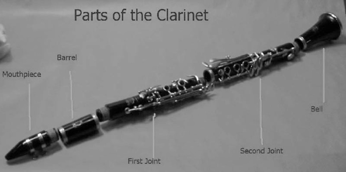 Parts of the Clarinet. Photo Clarinet Closet.