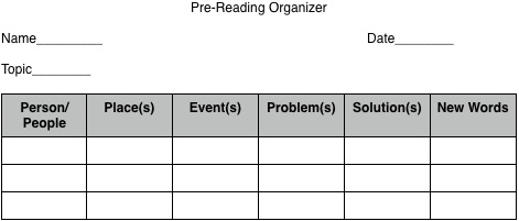 Pre-reading Organizer By McGraw-Hill Company.