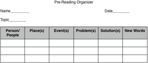 New Pre-Reading Organizer