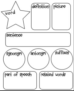 Whimsical Vocabulary Organizer by Danielle Mays